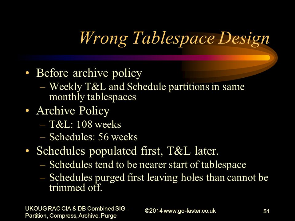 Wrong Tablespace Design Before archive policy –Weekly T&L and Schedule partitions in same monthly tablespaces Archive Policy –T&L: 108 weeks –Schedule