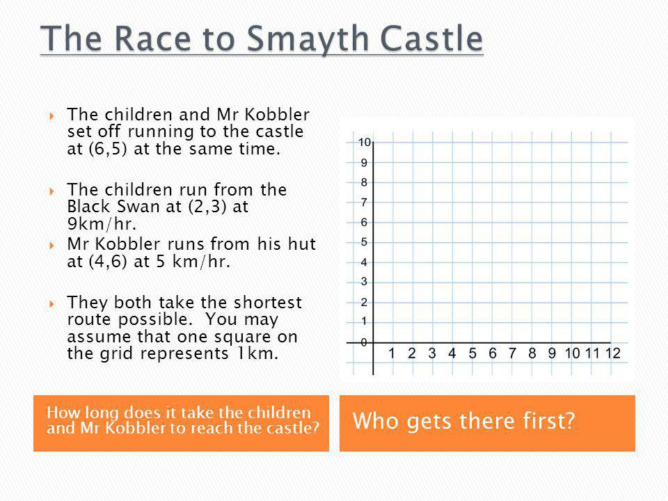 How long does it take the children and Mr Kobbler to reach the castle.