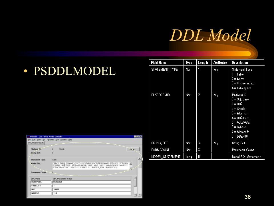 36 DDL Model PSDDLMODEL