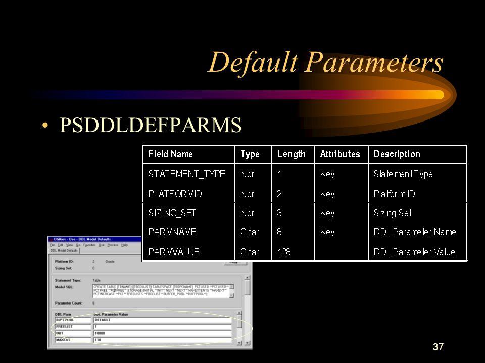 37 Default Parameters PSDDLDEFPARMS