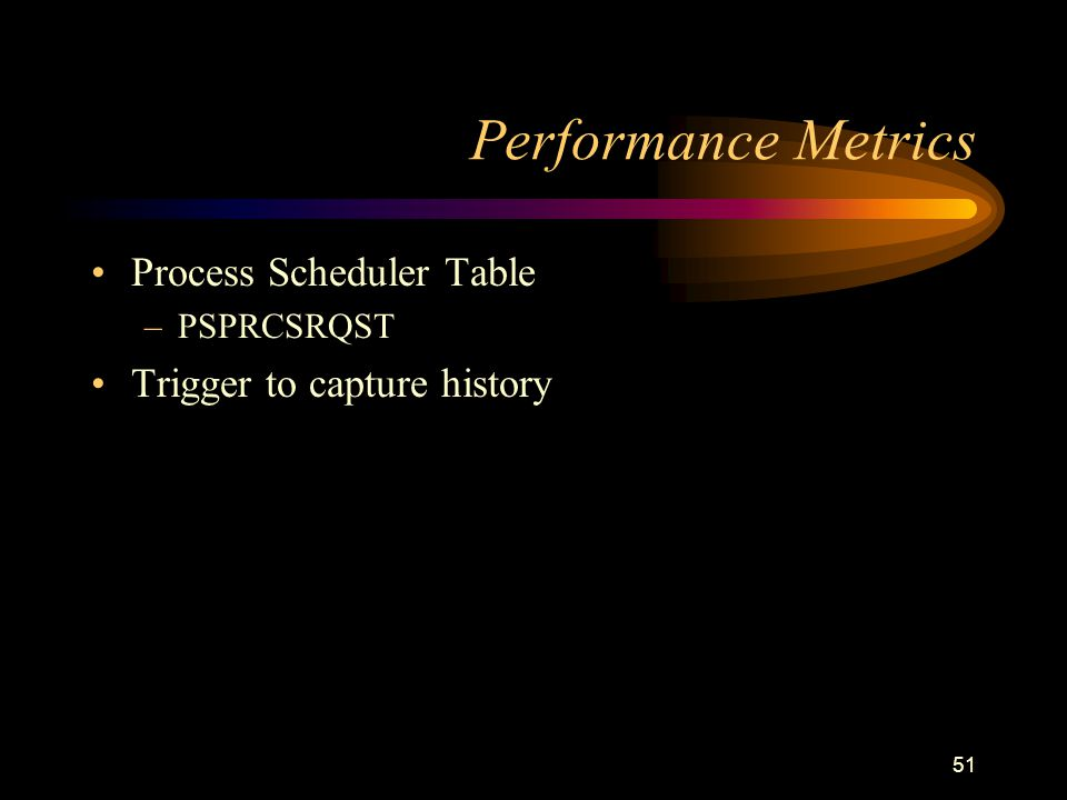 51 Performance Metrics Process Scheduler Table –PSPRCSRQST Trigger to capture history