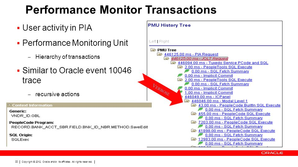 Copyright © 2012, Oracle and/or its affiliates. All rights reserved. 22 Performance Monitor Transactions  User activity in PIA  Performance Monitori