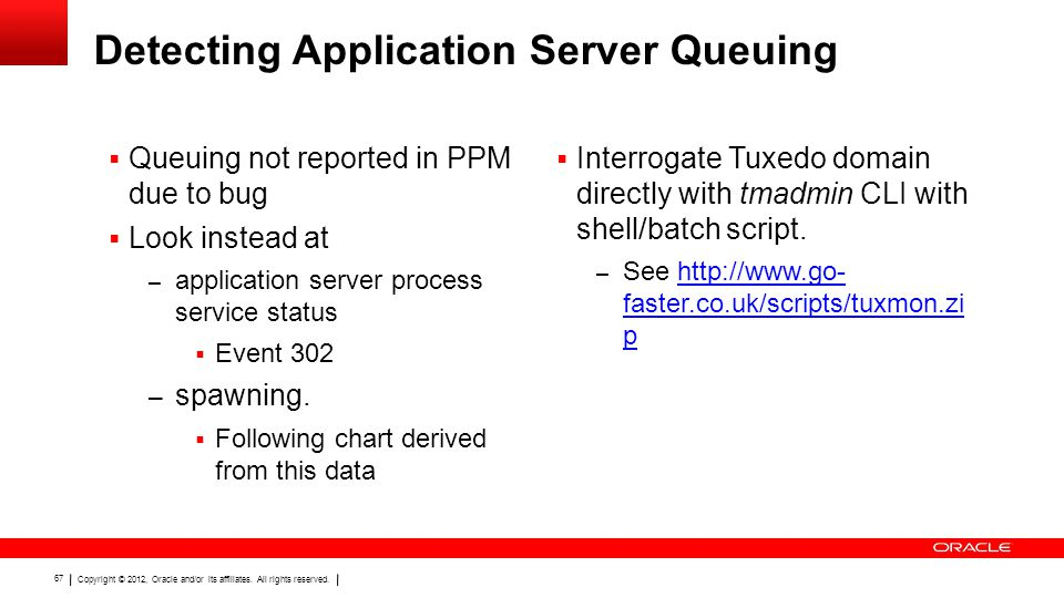 Copyright © 2012, Oracle and/or its affiliates. All rights reserved. 67 Detecting Application Server Queuing  Queuing not reported in PPM due to bug