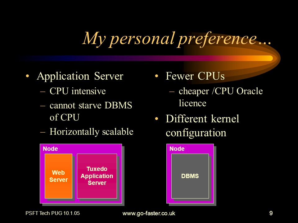PSFT Tech PUG 10.1.05 www.go-faster.co.uk9 My personal preference… Application Server –CPU intensive –cannot starve DBMS of CPU –Horizontally scalable Fewer CPUs –cheaper /CPU Oracle licence Different kernel configuration Node Web Server Tuxedo Application Server Node DBMS