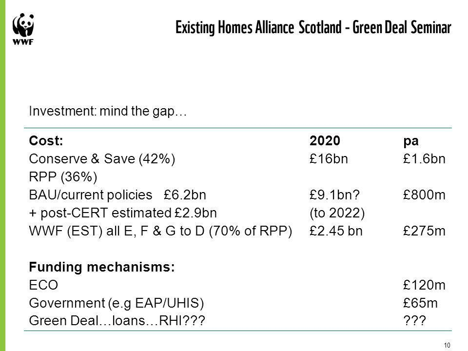 10 Existing Homes Alliance Scotland - Green Deal Seminar Investment: mind the gap… Cost:2020pa Conserve & Save (42%)£16bn £1.6bn RPP (36%) BAU/current policies £6.2bn£9.1bn £800m + post-CERT estimated £2.9bn(to 2022) WWF (EST) all E, F & G to D (70% of RPP)£2.45 bn £275m Funding mechanisms: ECO£120m Government (e.g EAP/UHIS)£65m Green Deal…loans…RHI