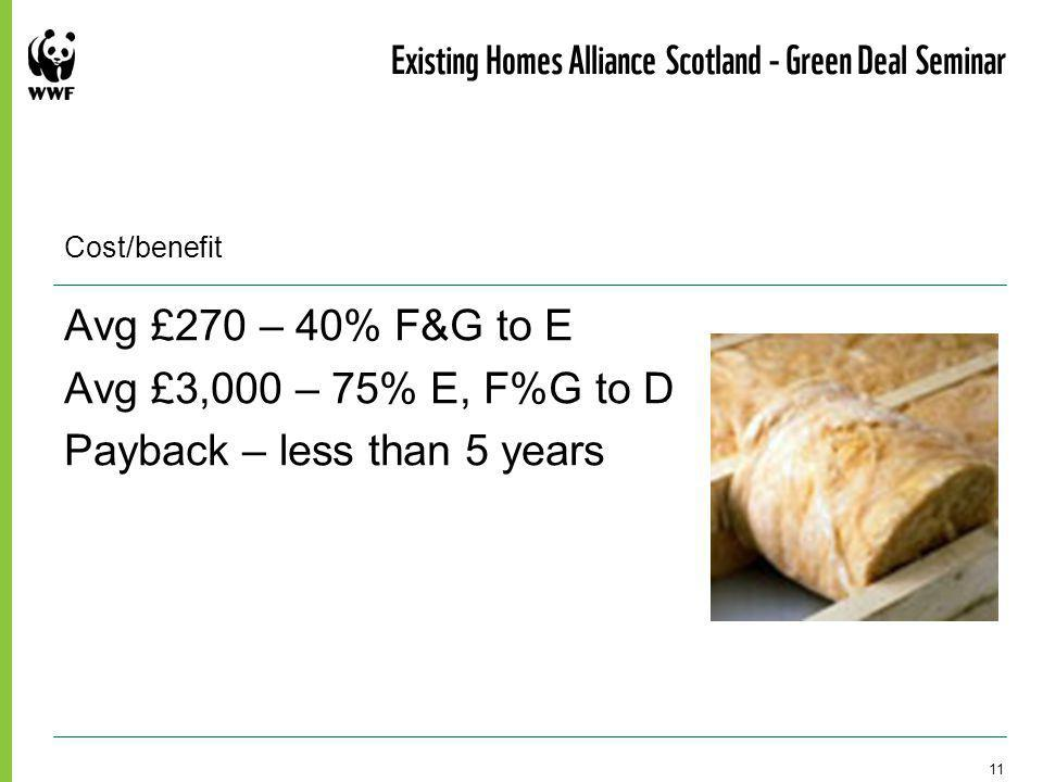 11 Existing Homes Alliance Scotland - Green Deal Seminar Cost/benefit Avg £270 – 40% F&G to E Avg £3,000 – 75% E, F%G to D Payback – less than 5 years