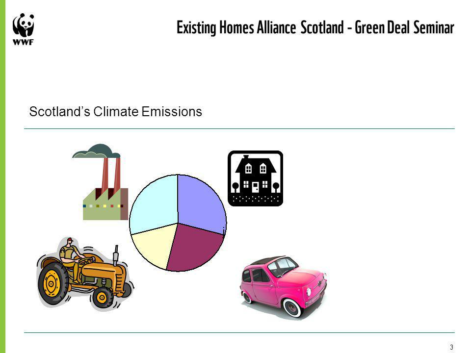 3 Existing Homes Alliance Scotland - Green Deal Seminar Scotland's Climate Emissions