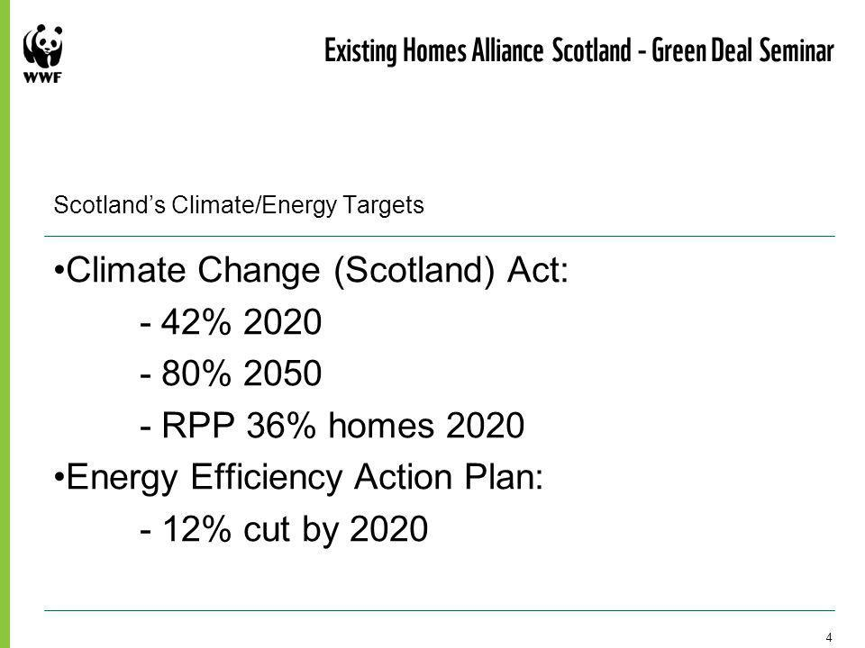 4 Existing Homes Alliance Scotland - Green Deal Seminar Scotland's Climate/Energy Targets Climate Change (Scotland) Act: - 42% 2020 - 80% 2050 - RPP 36% homes 2020 Energy Efficiency Action Plan: - 12% cut by 2020