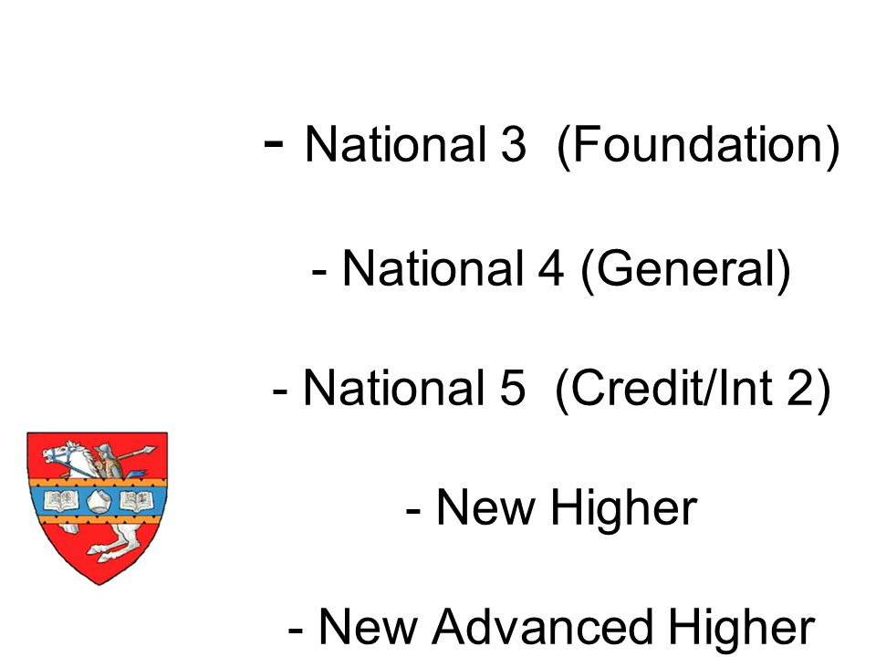 - National 3 (Foundation) - National 4 (General) - National 5 (Credit/Int 2) - New Higher - New Advanced Higher What are they called