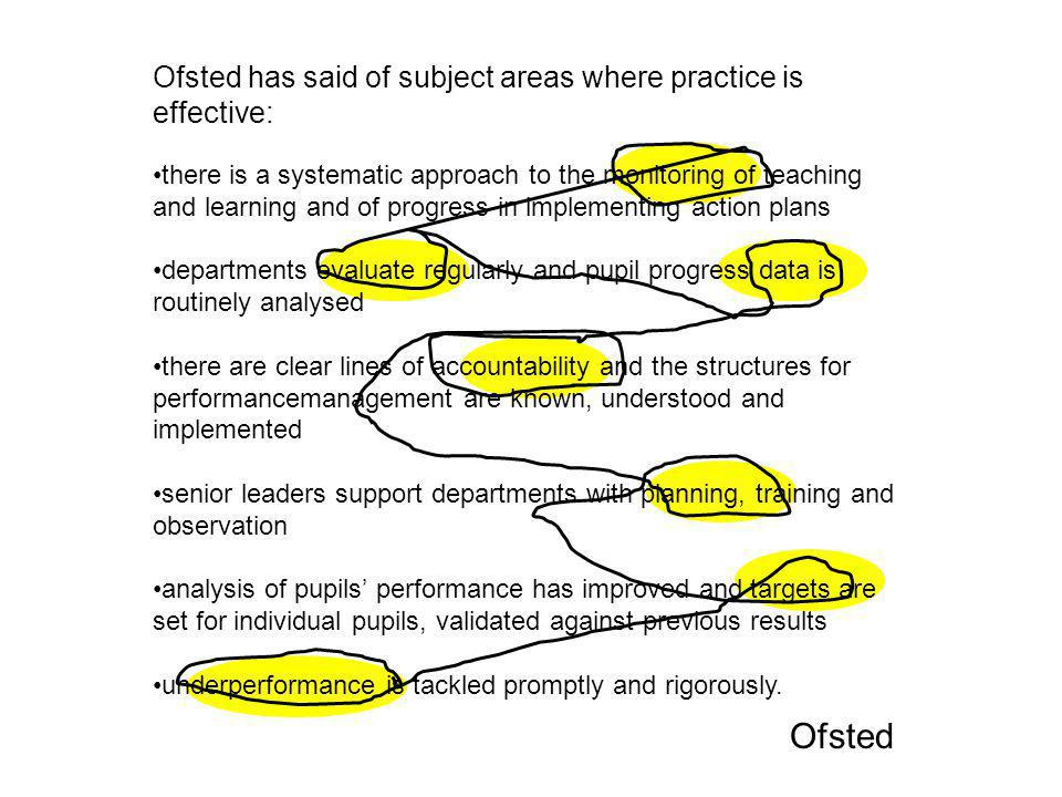 Ofsted has said of subject areas where practice is effective: there is a systematic approach to the monitoring of teaching and learning and of progress in implementing action plans departments evaluate regularly and pupil progress data is routinely analysed there are clear lines of accountability and the structures for performancemanagement are known, understood and implemented senior leaders support departments with planning, training and observation analysis of pupils' performance has improved and targets are set for individual pupils, validated against previous results underperformance is tackled promptly and rigorously.