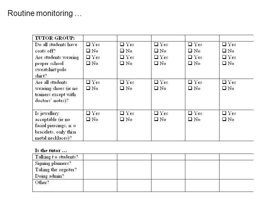 Routine monitoring …