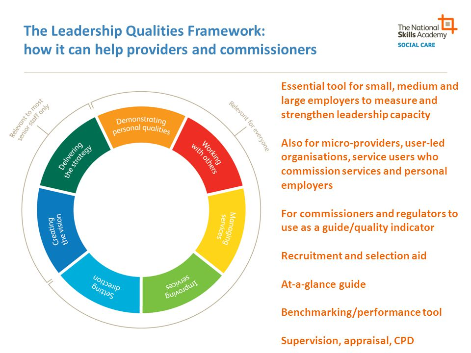 The Leadership Qualities Framework: how it can help providers and commissioners Essential tool for small, medium and large employers to measure and st