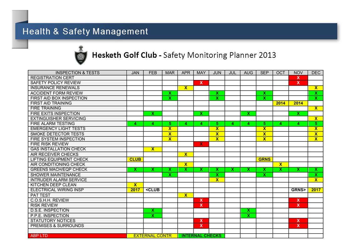 Health & Safety Management Hesketh Golf Club - Safety Monitoring Planner 2013
