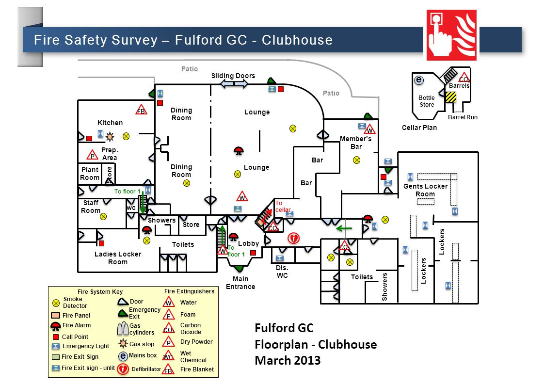 Fire Safety Survey – Fulford GC - Clubhouse