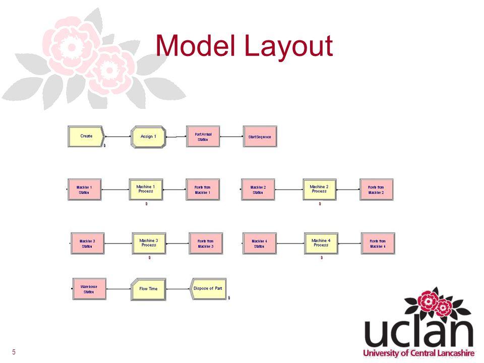 5 Model Layout