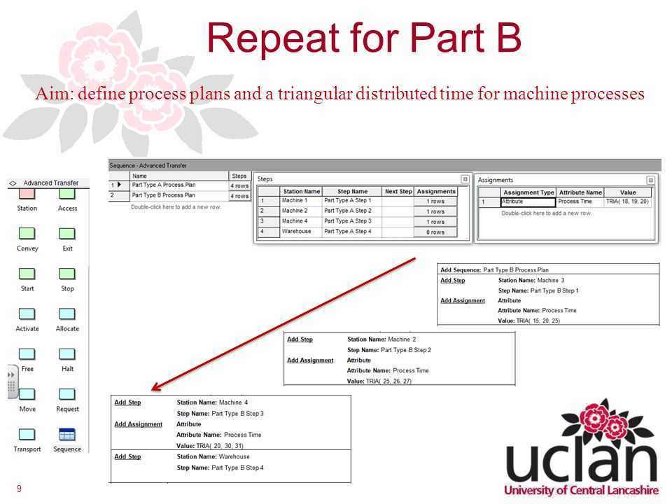 9 Repeat for Part B Aim: define process plans and a triangular distributed time for machine processes