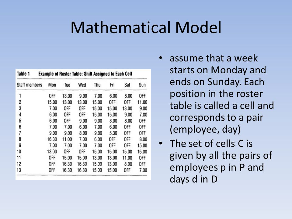 Mathematical Model assume that a week starts on Monday and ends on Sunday. Each position in the roster table is called a cell and corresponds to a pai
