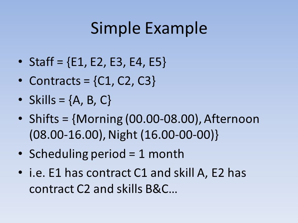 Simple Example Staff = {E1, E2, E3, E4, E5} Contracts = {C1, C2, C3} Skills = {A, B, C} Shifts = {Morning (00.00-08.00), Afternoon (08.00-16.00), Nigh
