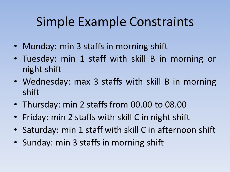 Simple Example Constraints Monday: min 3 staffs in morning shift Tuesday: min 1 staff with skill B in morning or night shift Wednesday: max 3 staffs with skill B in morning shift Thursday: min 2 staffs from 00.00 to 08.00 Friday: min 2 staffs with skill C in night shift Saturday: min 1 staff with skill C in afternoon shift Sunday: min 3 staffs in morning shift