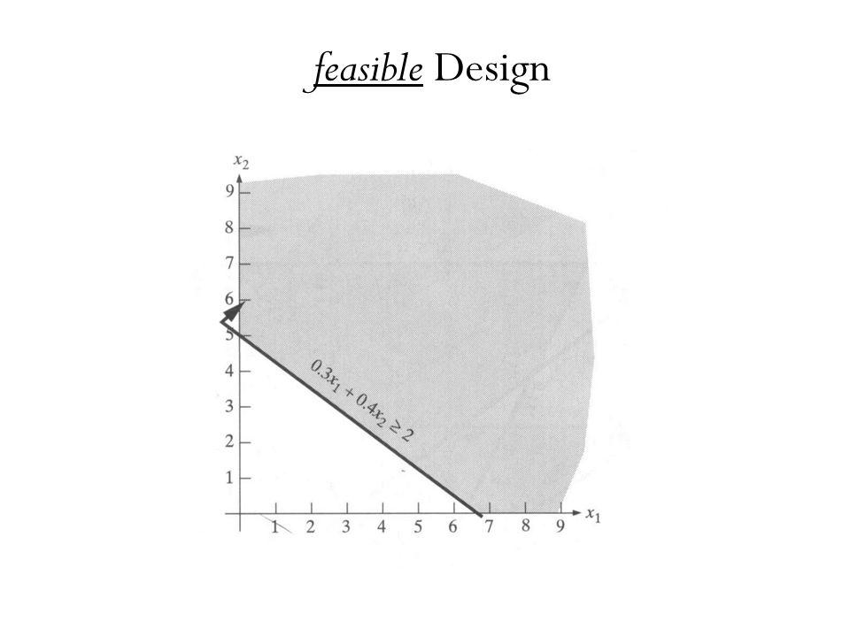 feasible Design