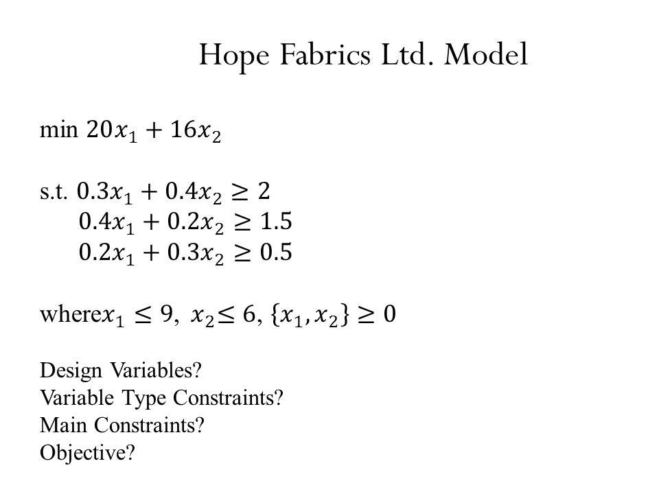 Hope Fabrics Ltd. Model