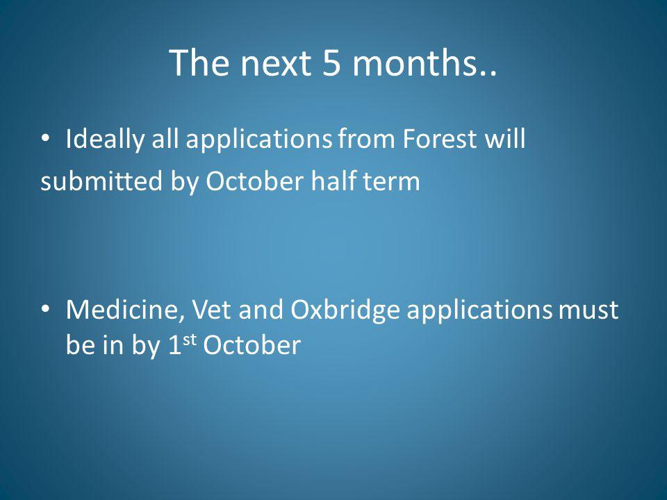 The next 5 months..