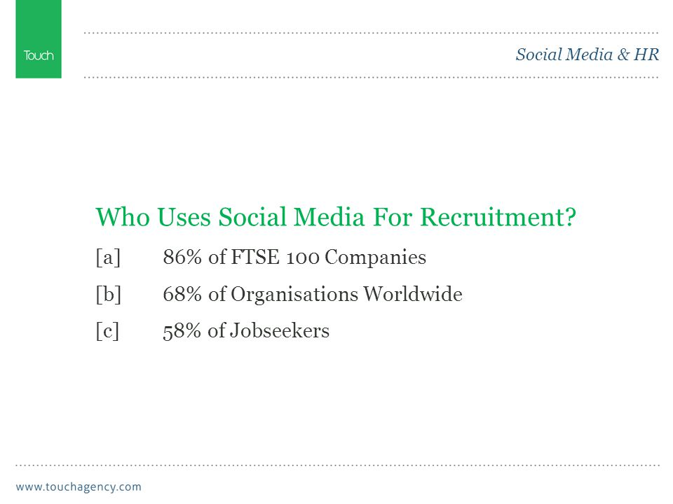 Social Media & HR Who Uses Social Media For Recruitment.