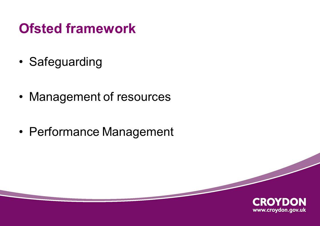 Ofsted framework Safeguarding Management of resources Performance Management