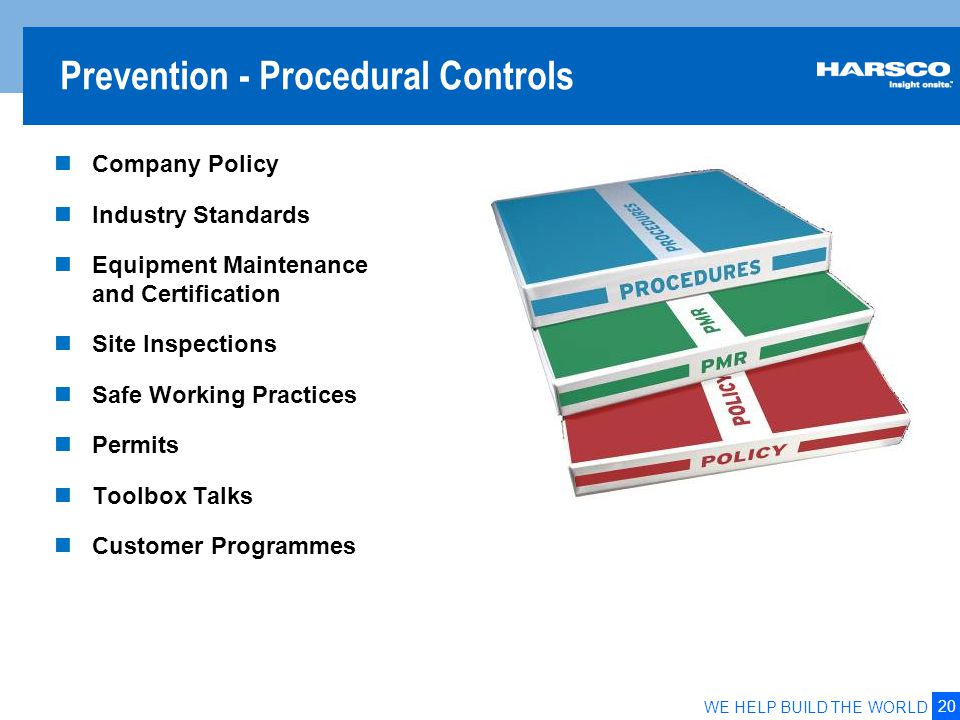 20 WE HELP BUILD THE WORLD Prevention - Procedural Controls Company Policy Industry Standards Equipment Maintenance and Certification Site Inspections