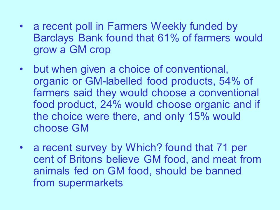 a recent poll in Farmers Weekly funded by Barclays Bank found that 61% of farmers would grow a GM crop but when given a choice of conventional, organic or GM-labelled food products, 54% of farmers said they would choose a conventional food product, 24% would choose organic and if the choice were there, and only 15% would choose GM a recent survey by Which.