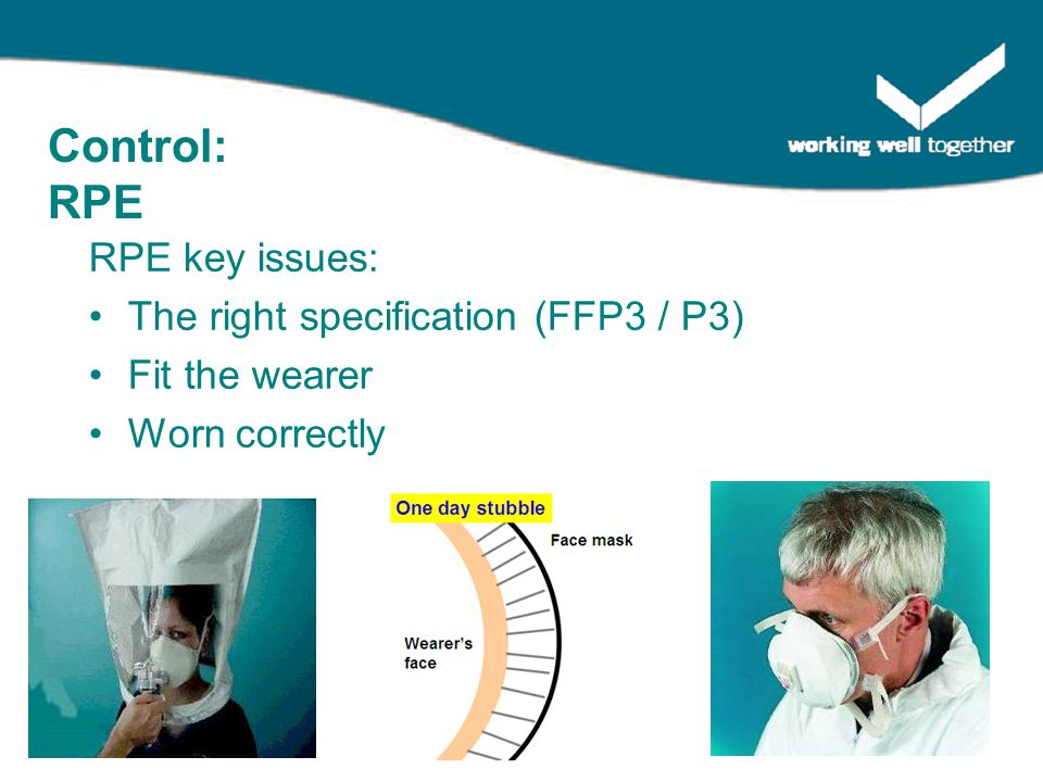 RPE key issues: The right specification (FFP3 / P3) Fit the wearer Worn correctly Control: RPE