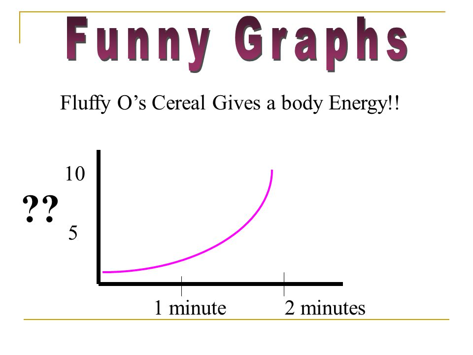 1 minute2 minutes Fluffy O's Cereal Gives a body Energy!! 10 5