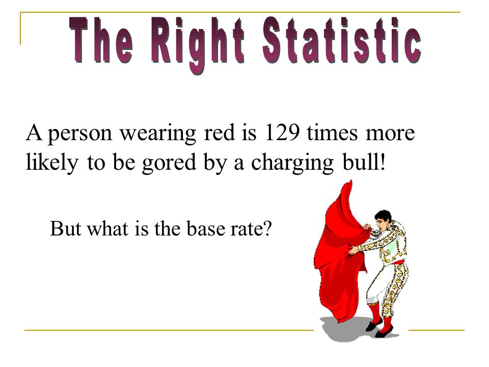 A person wearing red is 129 times more likely to be gored by a charging bull.