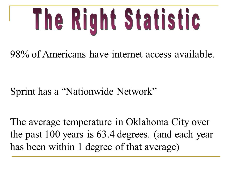 98% of Americans have internet access available.