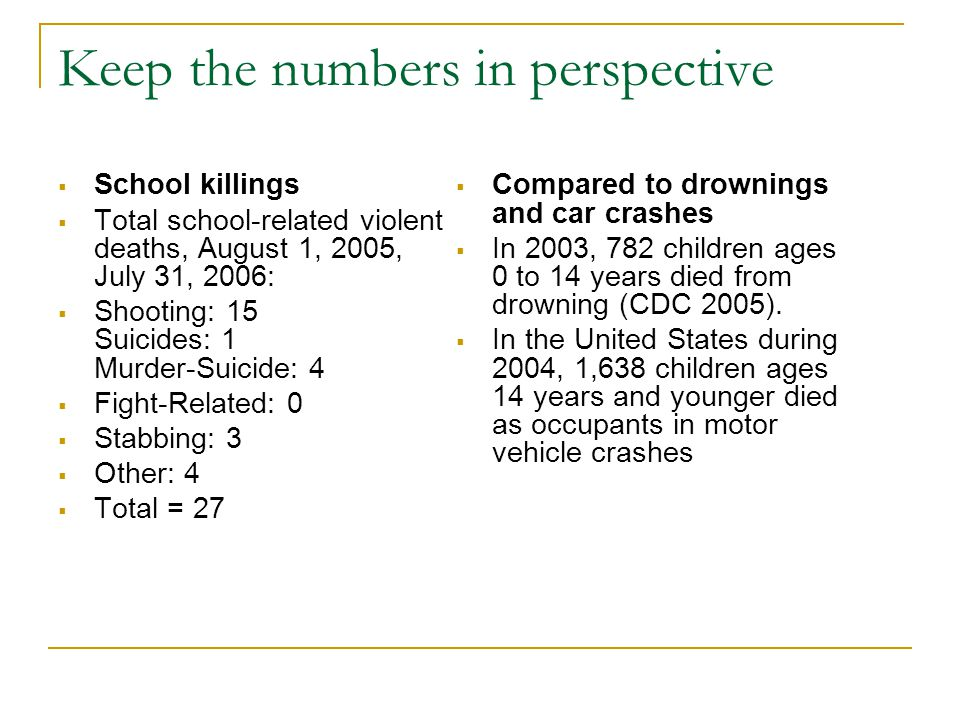 Keep the numbers in perspective  School killings  Total school-related violent deaths, August 1, 2005, July 31, 2006:  Shooting: 15 Suicides: 1 Mur