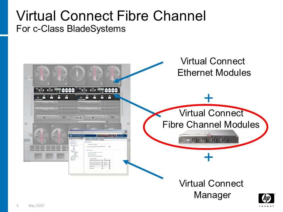 6May 2007 Comparison between all SAN interconnect solutions for c-Class BladeSystems HP SAN Virtual Connect HP FC Pass- Through Brocade SAN Switch for c-Class Brocade Access Gateway Cisco SAN Switch for c-Class Ease of management / Change readiness  SAN interoperability   McDATA connectivity   Installation complexity  Cost 