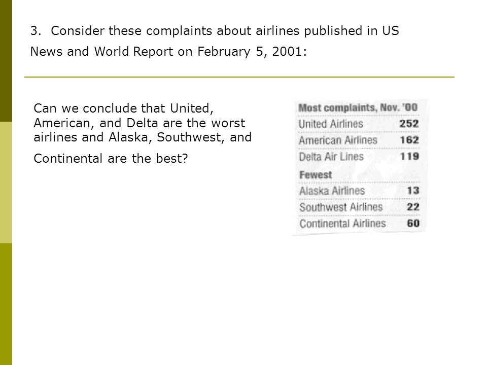 3. Consider these complaints about airlines published in US News and World Report on February 5, 2001: Can we conclude that United, American, and Delt