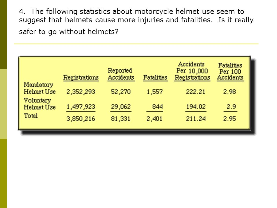 4. The following statistics about motorcycle helmet use seem to suggest that helmets cause more injuries and fatalities. Is it really safer to go with
