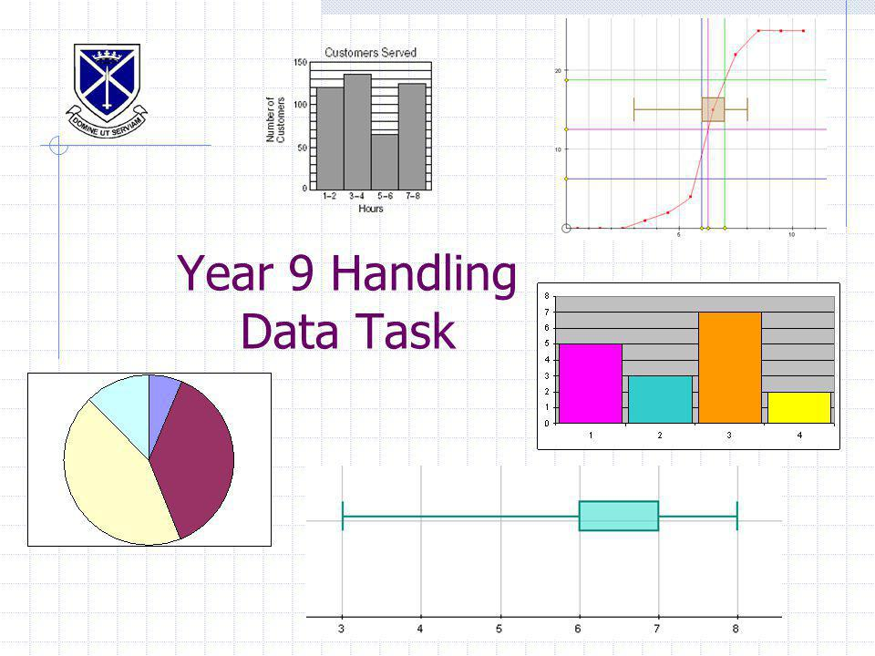 mayfield data investigation handling data essay 83 math lesson 7: two types of data -- numerical (quantitative) and categorical (qualitative) discussion so far in our math lessons we have been dealing with data (numbers in.