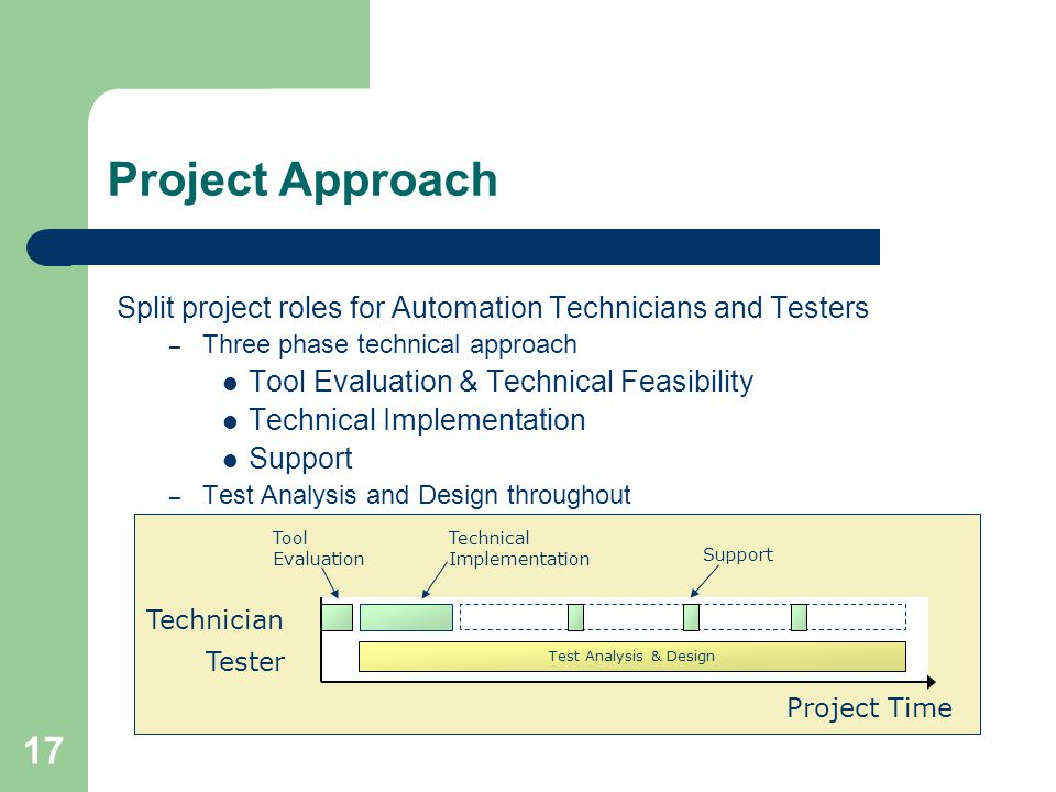 17 Project Approach Split project roles for Automation Technicians and Testers – Three phase technical approach Tool Evaluation & Technical Feasibility Technical Implementation Support – Test Analysis and Design throughout Tester Technician Tool Evaluation Technical Implementation Support Test Analysis & Design Project Time