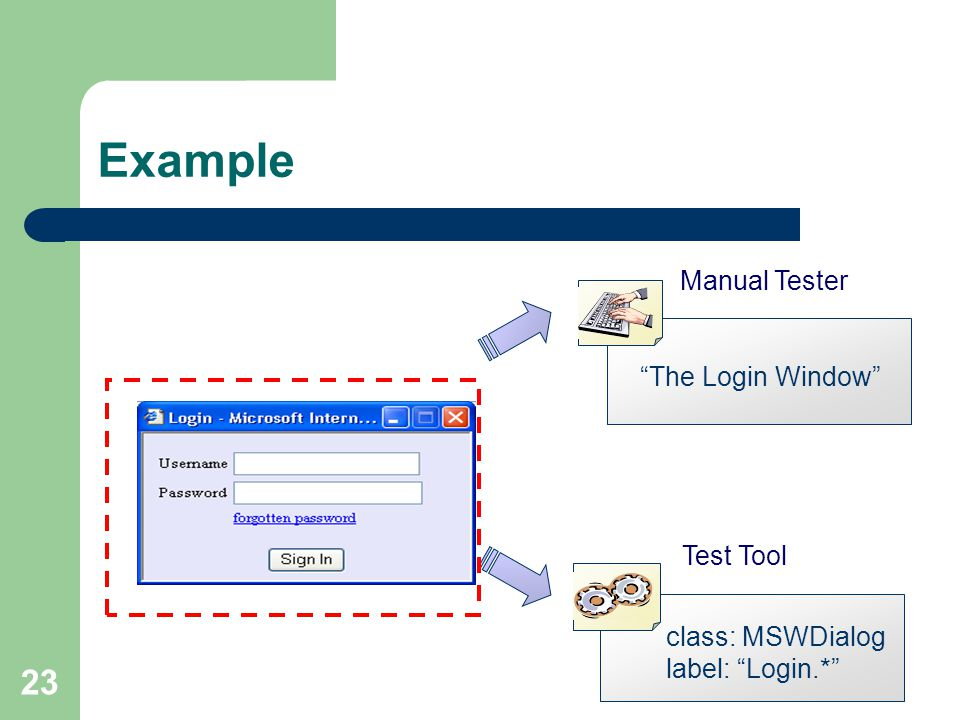 23 Example Manual Tester Test Tool The Login Window class: MSWDialog label: Login.*