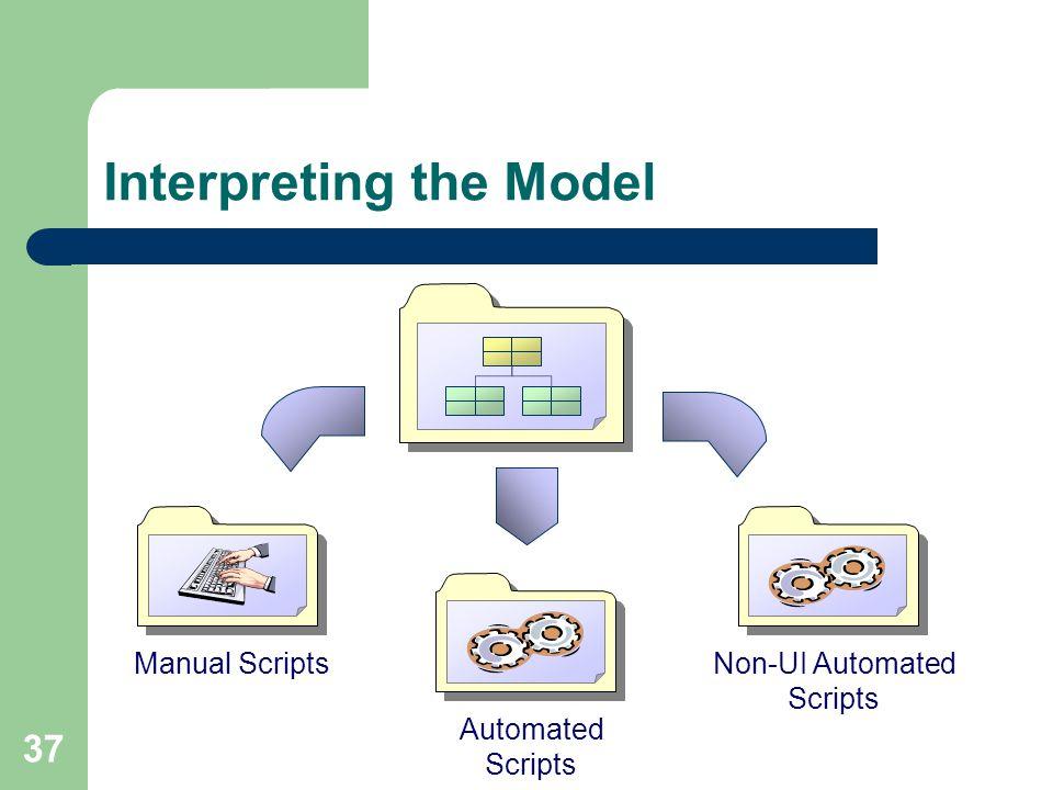 37 Interpreting the Model Manual ScriptsNon-UI Automated Scripts Automated Scripts