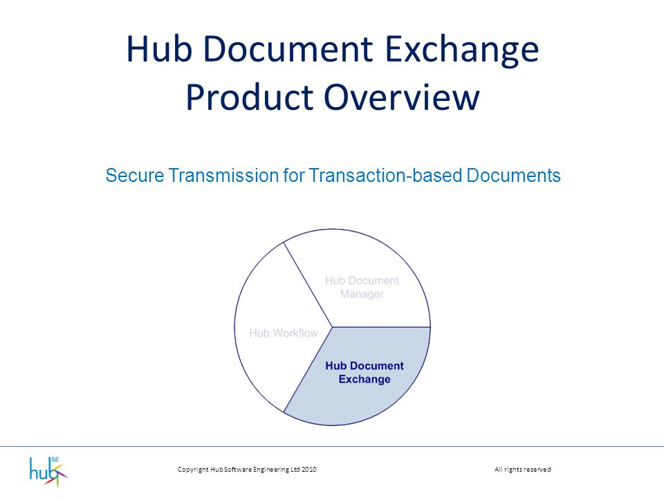 Copyright Hub Software Engineering Ltd 2010All rights reserved Hub Document Exchange Product Overview Secure Transmission for Transaction-based Docume