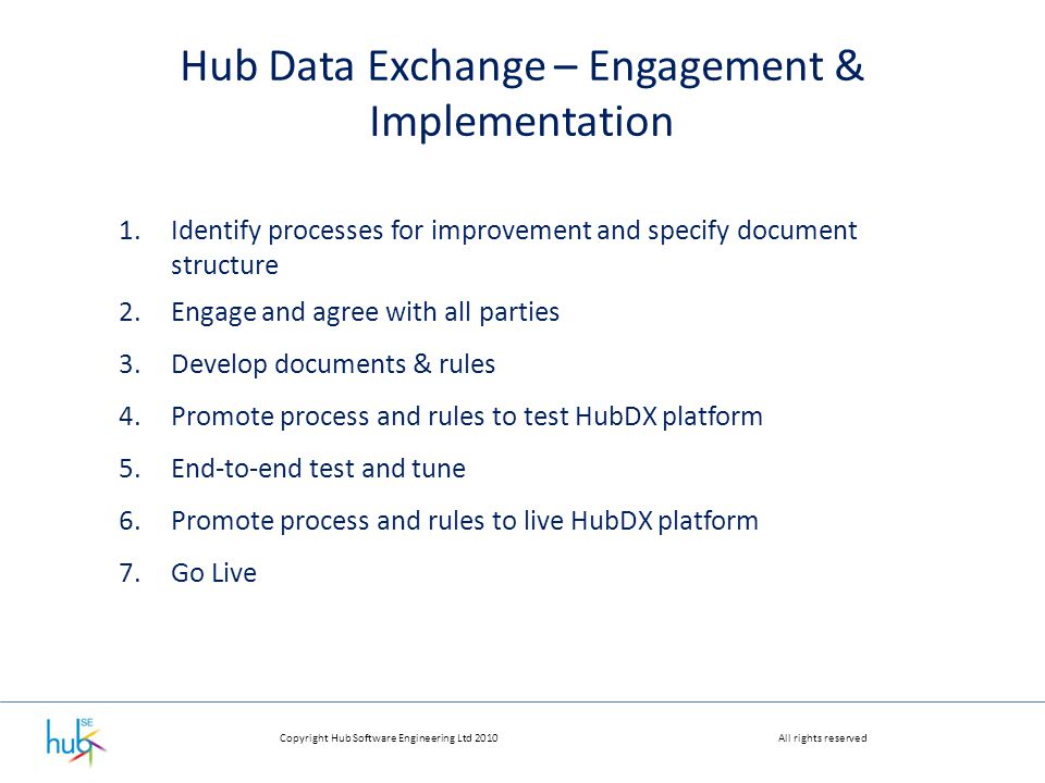 Copyright Hub Software Engineering Ltd 2010All rights reserved Hub Data Exchange – Engagement & Implementation 1.Identify processes for improvement an