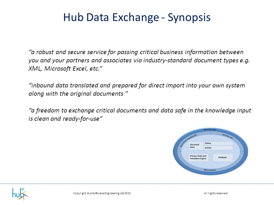 """Copyright Hub Software Engineering Ltd 2010All rights reserved Hub Data Exchange - Synopsis """"a robust and secure service for passing critical business"""