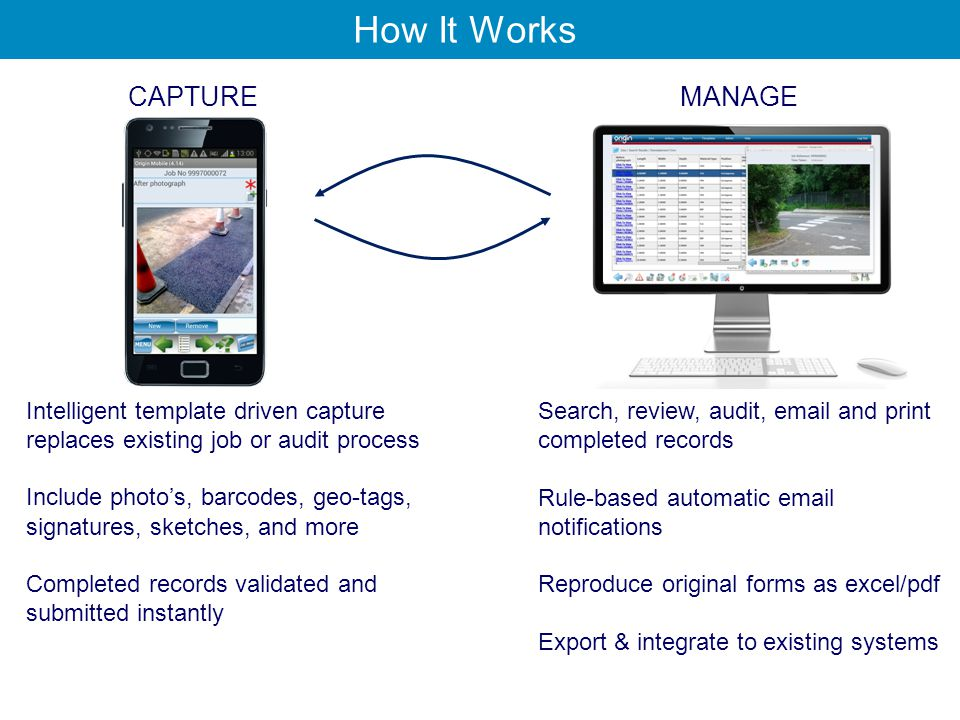 CAPTURE Intelligent template driven capture replaces existing job or audit process Include photo's, barcodes, geo-tags, signatures, sketches, and more Completed records validated and submitted instantly MANAGE Search, review, audit, email and print completed records Rule-based automatic email notifications Reproduce original forms as excel/pdf Export & integrate to existing systems How It Works