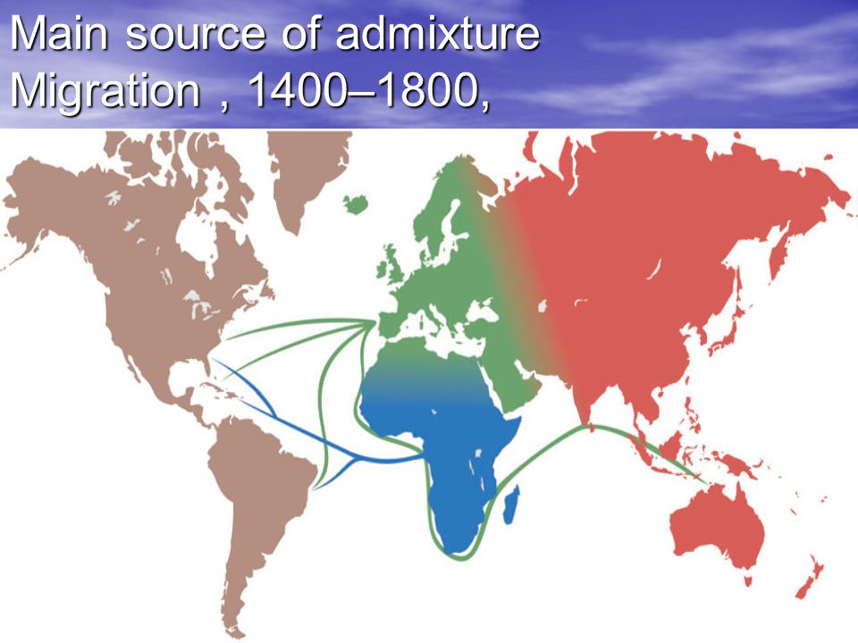 Main source of admixture Migration, 1400–1800,