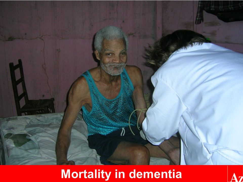 Mortality in dementia