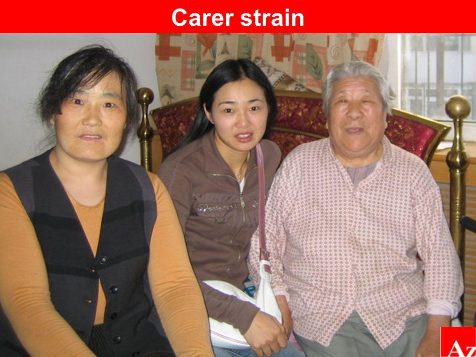 Carer strain