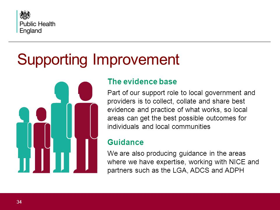 The evidence base Part of our support role to local government and providers is to collect, collate and share best evidence and practice of what works